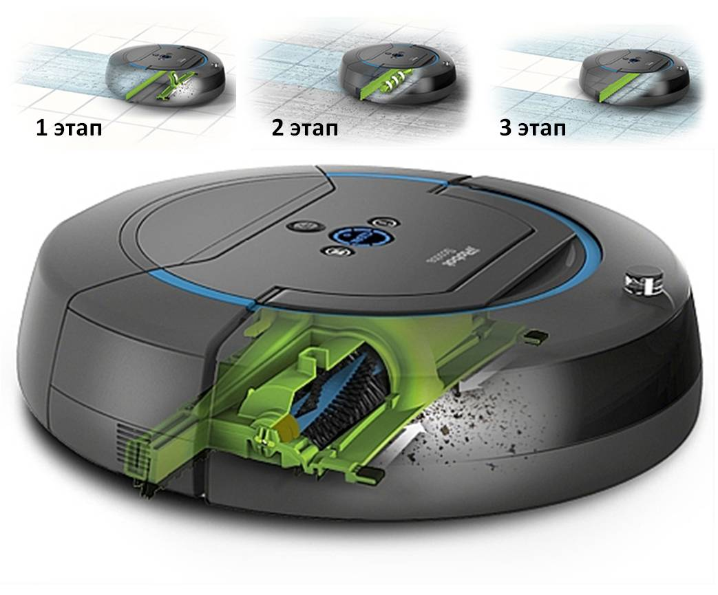 3-х ступенчатая технология уборки моющего робота пылесоса iRobot Scooba 450 подробнее