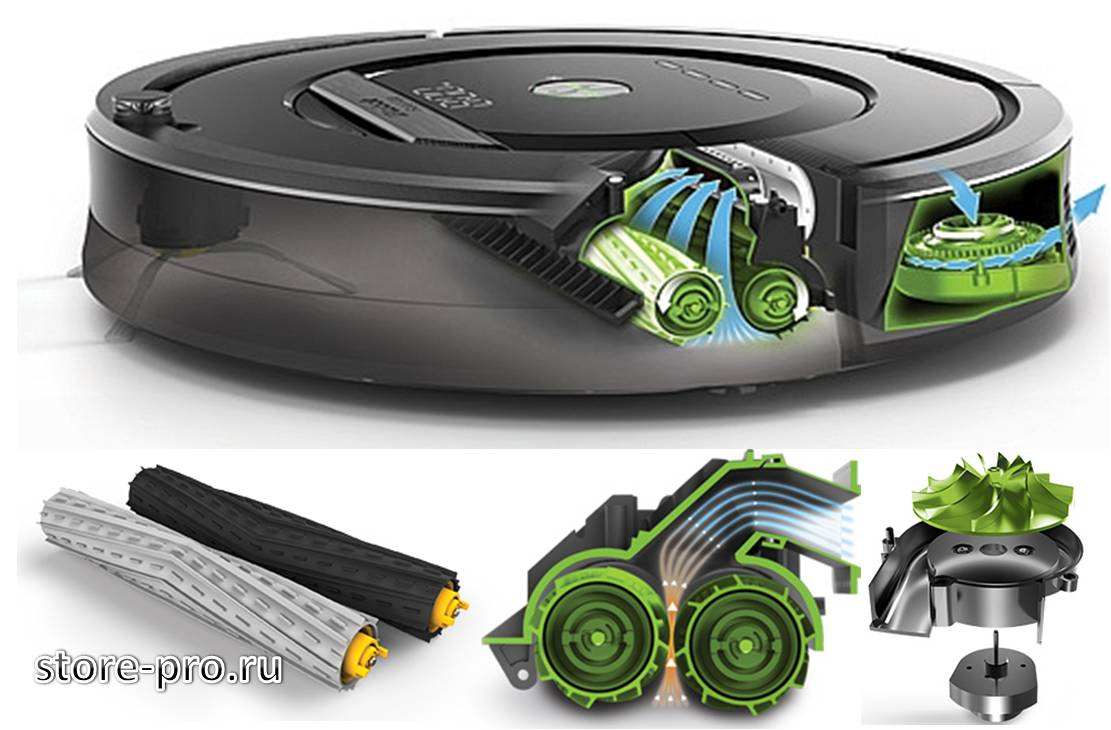 Система уборки робота пылесоса iRobot Roomba 886